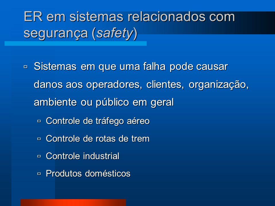 ER em sistemas relacionados com segurança (safety)  Sistemas em que uma falha pode causar danos aos operadores, clientes, organização, ambiente ou público em geral  Controle de tráfego aéreo  Controle de rotas de trem  Controle industrial  Produtos domésticos