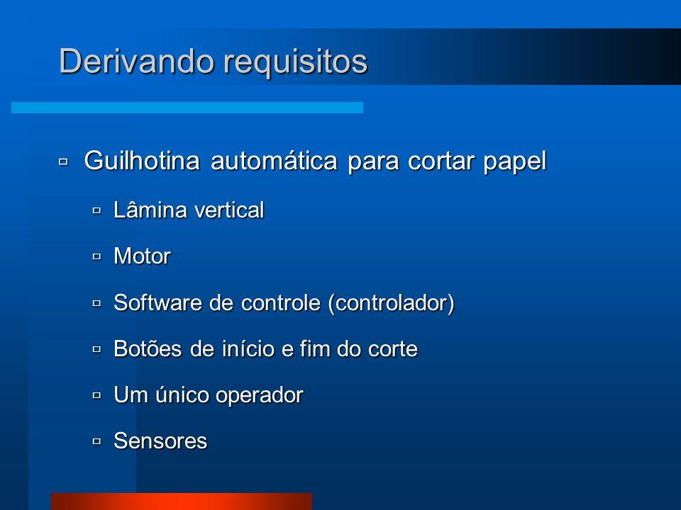 Derivando requisitos  Guilhotina automática para cortar papel  Lâmina vertical  Motor  Software de controle (controlador)  Botões de início e fim do corte  Um único operador  Sensores
