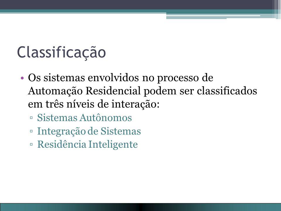 Classificação Os sistemas envolvidos no processo de Automação Residencial podem ser classificados em três níveis de interação: ▫Sistemas Autônomos ▫Integração de Sistemas ▫Residência Inteligente