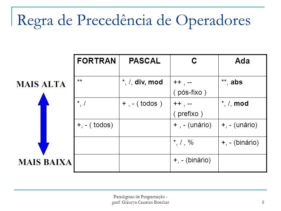 Paradigmas de Programação - prof Gláucya Carreiro Boechat 9 Regras de Associatividade Regras de associatividade para avaliação de expressões definem  A ordem em que os operadores adjacentes com mesmo precedência são avaliados  A + B – C + D Regras de associatividade comuns  Da esquerda para a direita,  exceto **, Qual é da direita para a esquerda a esquerda B + A ** C Regras de precedência e de associatividade podem ser substituídas pelo uso de parênteses