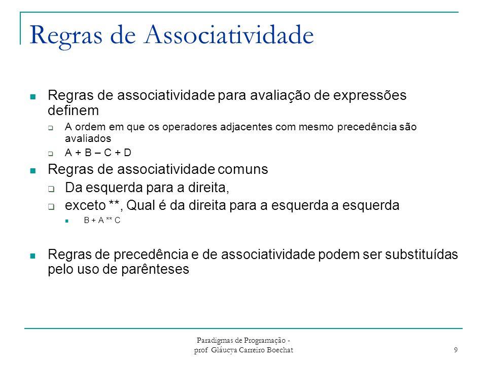 Paradigmas de Programação - prof Gláucya Carreiro Boechat 10 Regras de Associatividade Em FORTRAN  Alguns operadores unários associam-se da direita para esquerda Em APL  Todos os operadores têm precedência iguais  São associativos da direita para a esquerda LinguagemRegra de Associatividade FORTRANEsquerda : *, /, +, - Direita : ** PascalEsquerda : Todos CEsquerda : ++ pós-fixo, -- pós-fixo, *, /, %, + binário, - binário Direita : ++ prefixo, -- prefixo, + unário, - unário C++Esquerda : *, /, %, + binário, - binário Direita : ++, --, + unário, - unário AdaEsquerda : todos, exceto ** Direita : **