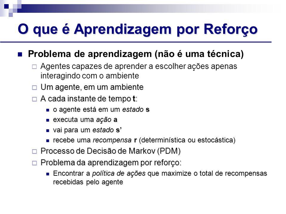 O que é Aprendizagem por Reforço Problema de aprendizagem (não é uma técnica)  Agentes capazes de aprender a escolher ações apenas interagindo com o ambiente  Um agente, em um ambiente  A cada instante de tempo t: o agente está em um estado s o agente está em um estado s executa uma ação a executa uma ação a vai para um estado s' vai para um estado s' recebe uma recompensa r (determinística ou estocástica) recebe uma recompensa r (determinística ou estocástica)  Processo de Decisão de Markov (PDM)  Problema da aprendizagem por reforço: Encontrar a política de ações que maximize o total de recompensas recebidas pelo agente Encontrar a política de ações que maximize o total de recompensas recebidas pelo agente