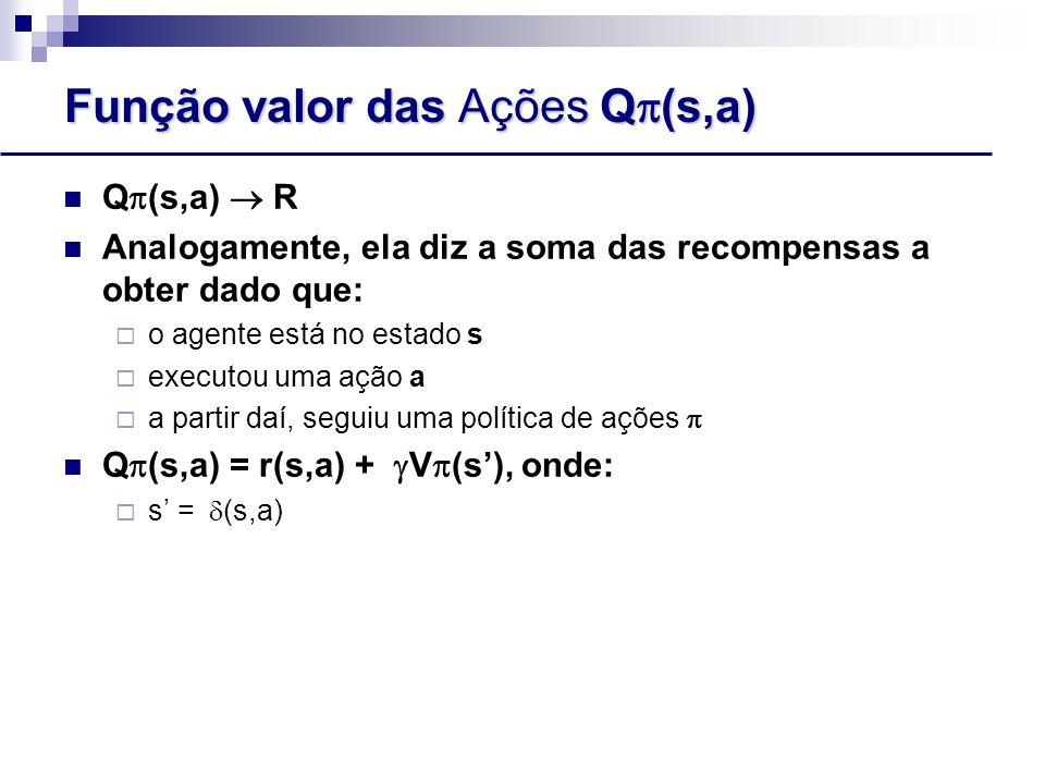 Função valor das Ações Q  (s,a) Q  (s,a)  R Analogamente, ela diz a soma das recompensas a obter dado que:  o agente está no estado s  executou uma ação a  a partir daí, seguiu uma política de ações  Q  (s,a) = r(s,a) +  V  (s'), onde:  s' =  (s,a)