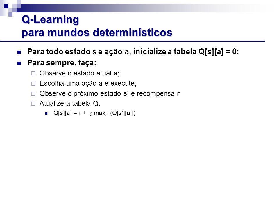 Q-Learning para mundos determinísticos Para todo estado s e ação a, inicialize a tabela Q[s][a] = 0; Para sempre, faça:  Observe o estado atual s;  Escolha uma ação a e execute;  Observe o próximo estado s' e recompensa r  Atualize a tabela Q: Q[s][a] = r +  max a' (Q[s'][a'])