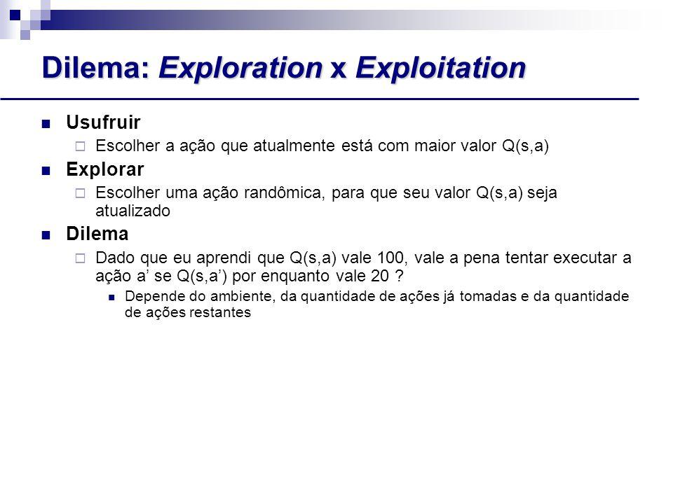 Dilema: Exploration x Exploitation Usufruir  Escolher a ação que atualmente está com maior valor Q(s,a) Explorar  Escolher uma ação randômica, para que seu valor Q(s,a) seja atualizado Dilema  Dado que eu aprendi que Q(s,a) vale 100, vale a pena tentar executar a ação a' se Q(s,a') por enquanto vale 20 .