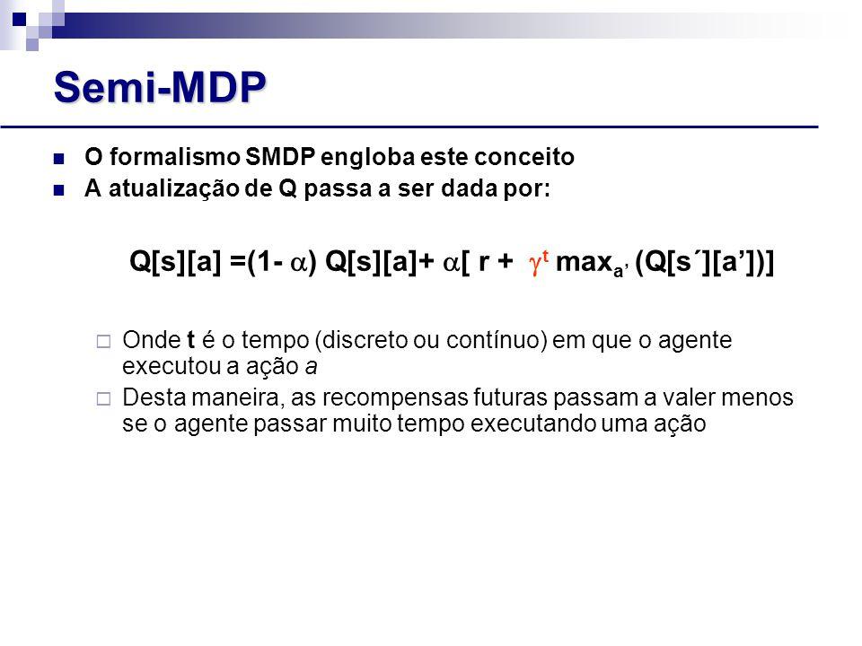 Semi-MDP O formalismo SMDP engloba este conceito A atualização de Q passa a ser dada por: Q[s][a] =(1-  ) Q[s][a]+  [ r +  t max a' (Q[s´][a'])]  Onde t é o tempo (discreto ou contínuo) em que o agente executou a ação a  Desta maneira, as recompensas futuras passam a valer menos se o agente passar muito tempo executando uma ação