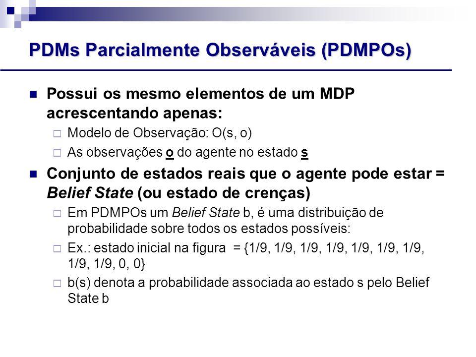 PDMs Parcialmente Observáveis (PDMPOs) Possui os mesmo elementos de um MDP acrescentando apenas:  Modelo de Observação: O(s, o)  As observações o do agente no estado s Conjunto de estados reais que o agente pode estar = Belief State (ou estado de crenças)  Em PDMPOs um Belief State b, é uma distribuição de probabilidade sobre todos os estados possíveis:  Ex.: estado inicial na figura = {1/9, 1/9, 1/9, 1/9, 1/9, 1/9, 1/9, 1/9, 1/9, 0, 0}  b(s) denota a probabilidade associada ao estado s pelo Belief State b