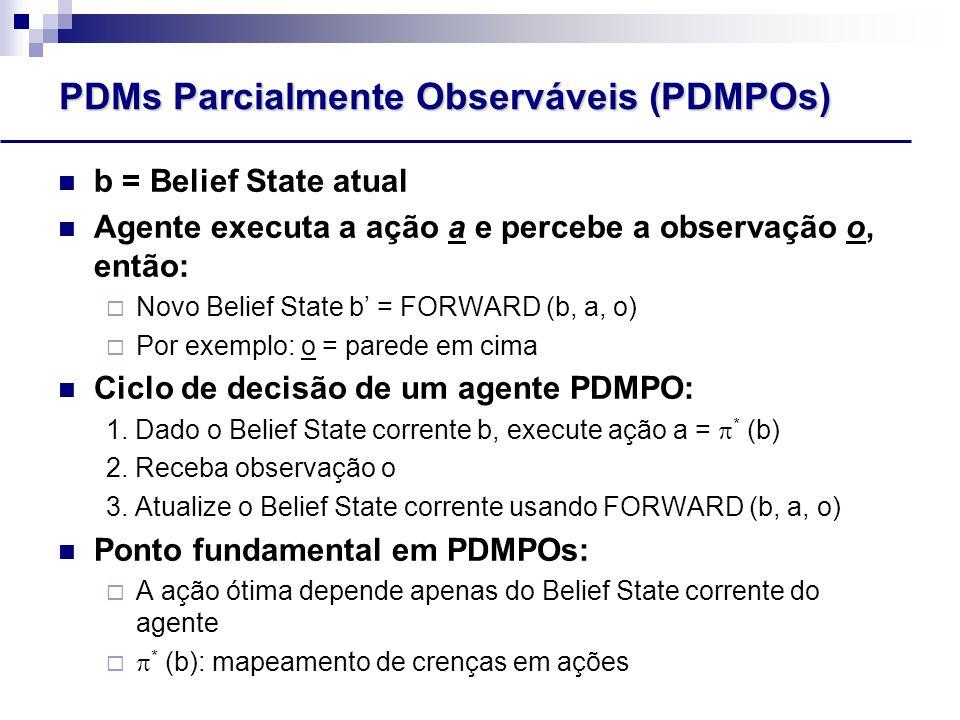 PDMs Parcialmente Observáveis (PDMPOs) b = Belief State atual Agente executa a ação a e percebe a observação o, então:  Novo Belief State b' = FORWARD (b, a, o)  Por exemplo: o = parede em cima Ciclo de decisão de um agente PDMPO: 1.