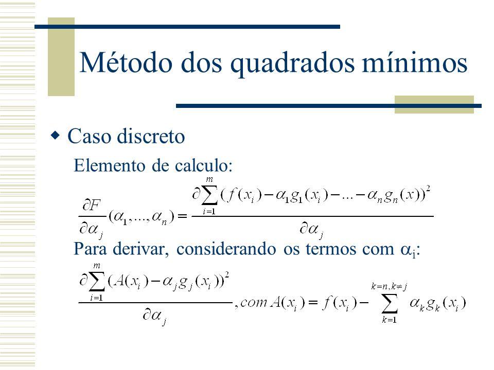Método dos quadrados mínimos  Caso discreto Elemento de calculo: Para derivar, considerando os termos com  i :