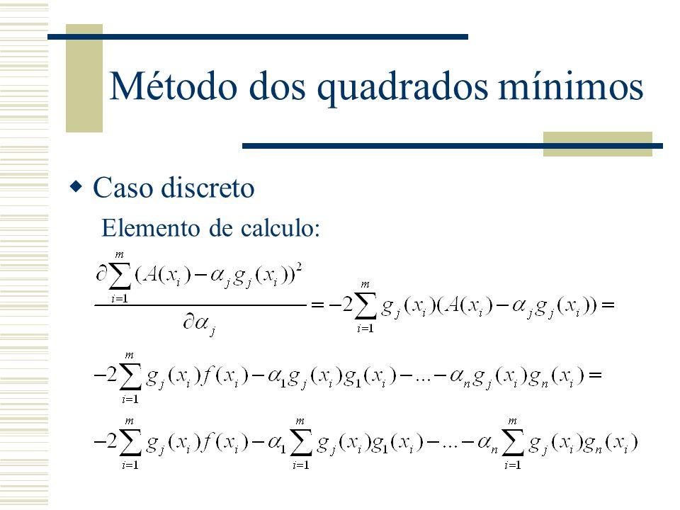 Método dos quadrados mínimos  Caso discreto Elemento de calculo: