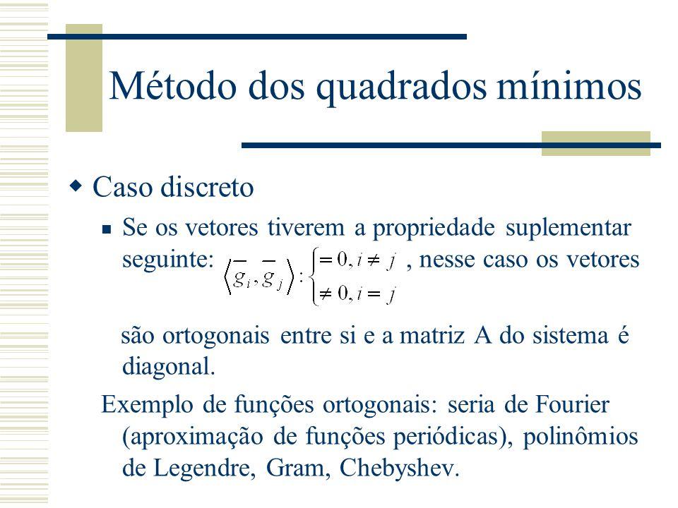 Método dos quadrados mínimos  Caso discreto Se os vetores tiverem a propriedade suplementar seguinte:, nesse caso os vetores são ortogonais entre si