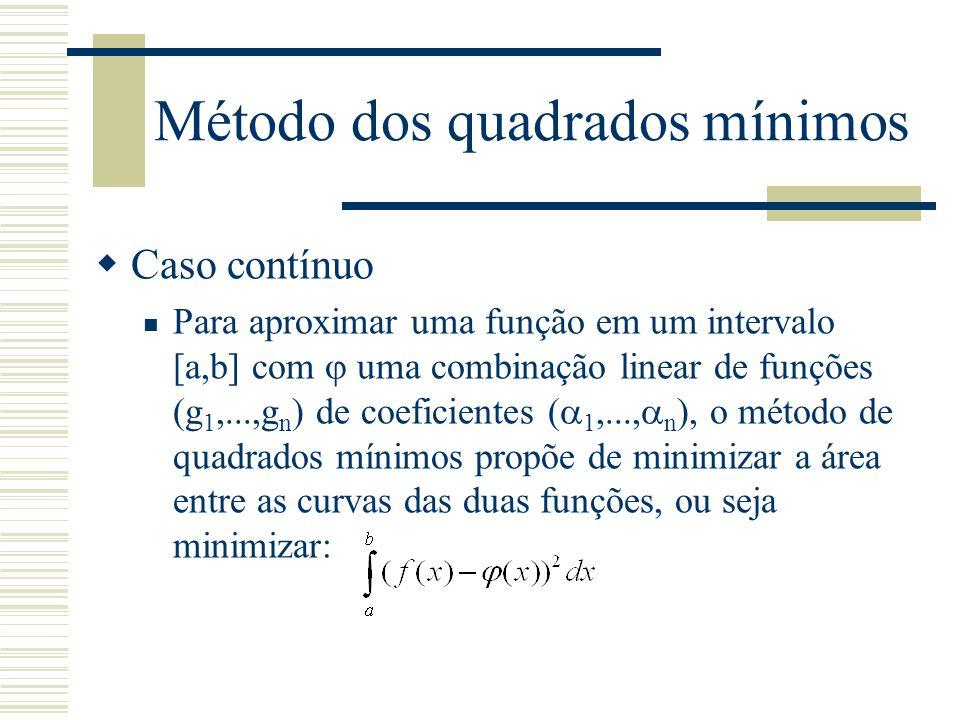 Método dos quadrados mínimos  Caso contínuo Para aproximar uma função em um intervalo [a,b] com  uma combinação linear de funções (g 1,...,g n ) de