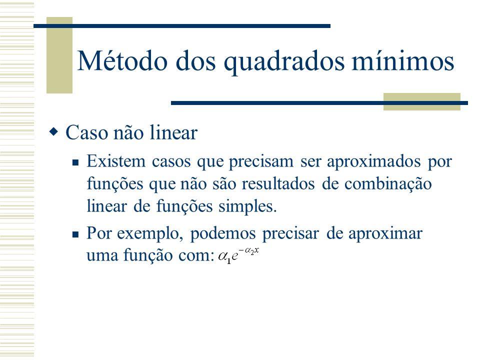 Método dos quadrados mínimos  Caso não linear Existem casos que precisam ser aproximados por funções que não são resultados de combinação linear de f