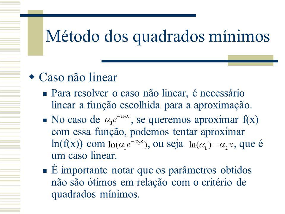 Método dos quadrados mínimos  Caso não linear Para resolver o caso não linear, é necessário linear a função escolhida para a aproximação. No caso de,