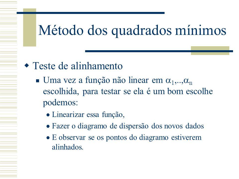 Método dos quadrados mínimos  Teste de alinhamento Uma vez a função não linear em  1,..,  n escolhida, para testar se ela é um bom escolhe podemos: