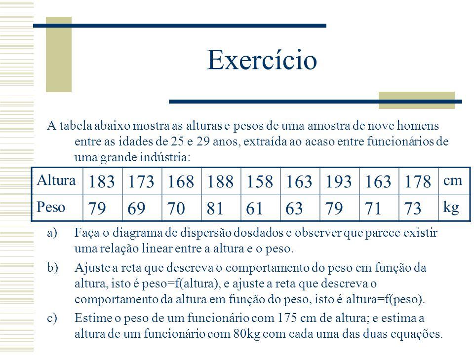 Exercício A tabela abaixo mostra as alturas e pesos de uma amostra de nove homens entre as idades de 25 e 29 anos, extraída ao acaso entre funcionário