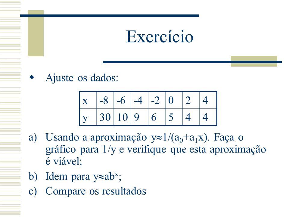 Exercício  Ajuste os dados: a)Usando a aproximação y  1/(a 0 +a 1 x). Faça o gráfico para 1/y e verifique que esta aproximação é viável; b)Idem para