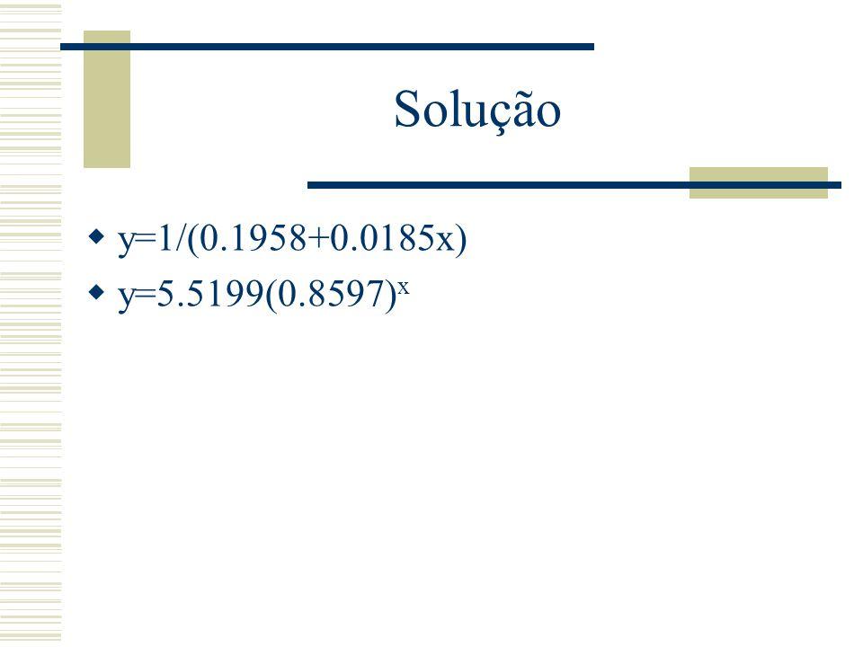 Solução  y=1/(0.1958+0.0185x)  y=5.5199(0.8597) x
