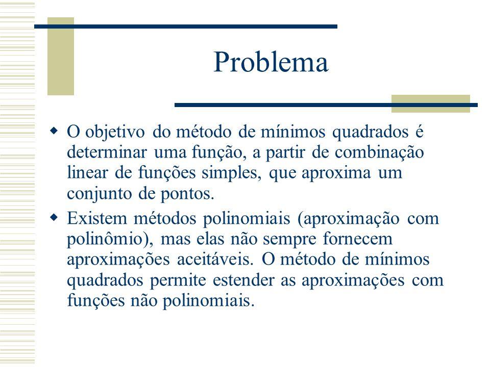 Problema  O objetivo do método de mínimos quadrados é determinar uma função, a partir de combinação linear de funções simples, que aproxima um conjun