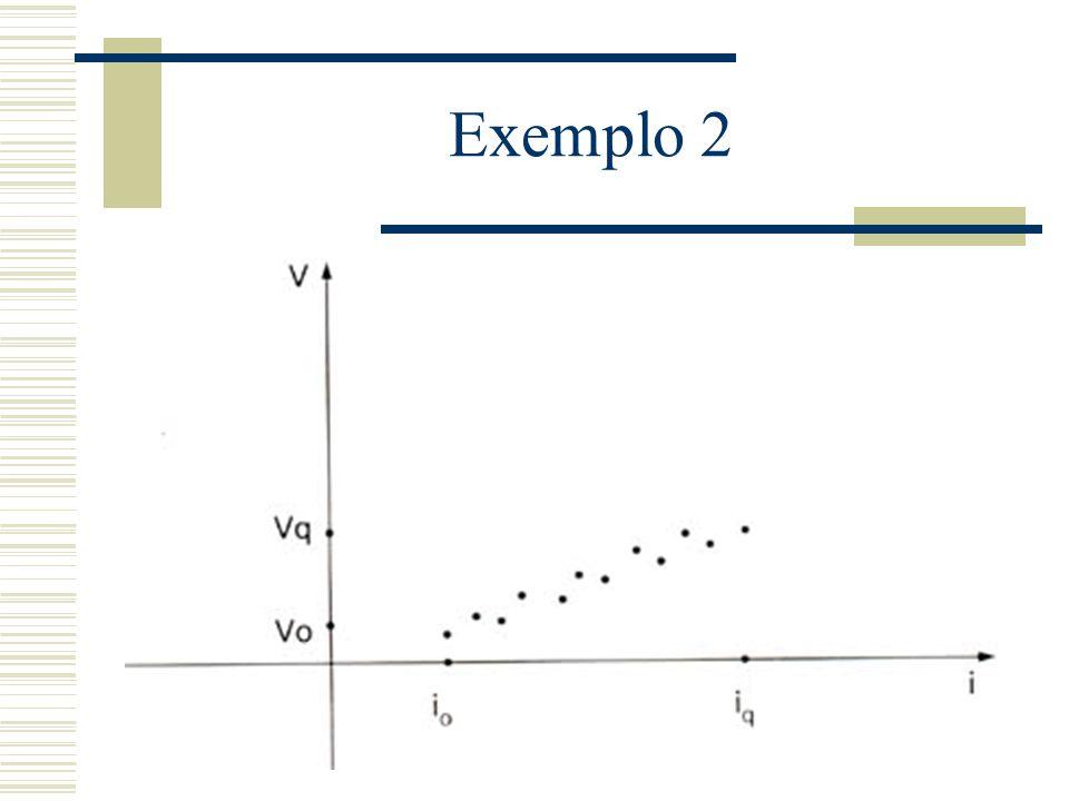 Caso discreto  A partir de uma tabela de valores (discretas), que representam vários pontos de uma função teórica (f(x)), tentamos determinar uma função  (x) combinação linear de funções g i (x) (  (x)=  1 g 1 (x)+...+  n g n (x)) de tal forma que o desvio de  - f seja mínimo para os valores da tabela.