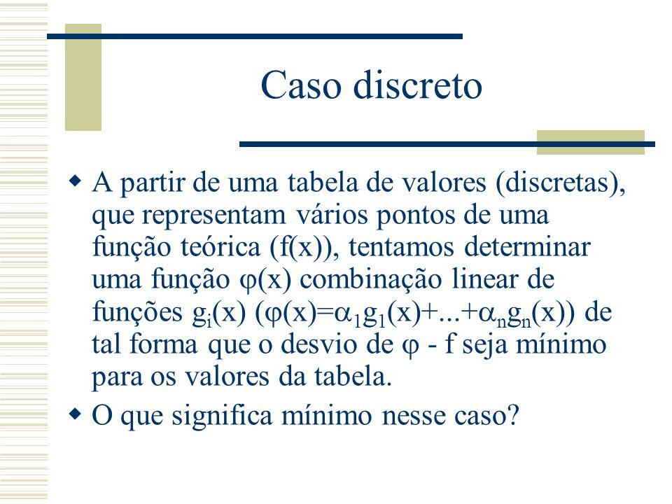 Caso contínuo  No caso contínuo, dada uma função f(x) contínua no intervalo [a,b] e escolhidas as funções g 1 (x),.., g n (x), o objetivo é determinar constantes  1,...,  n de tal forma que  (x)=  1 g 1 (x)+...+  n g n (x) se aproxima ao maximo de f(x) no intervalo [a,b].