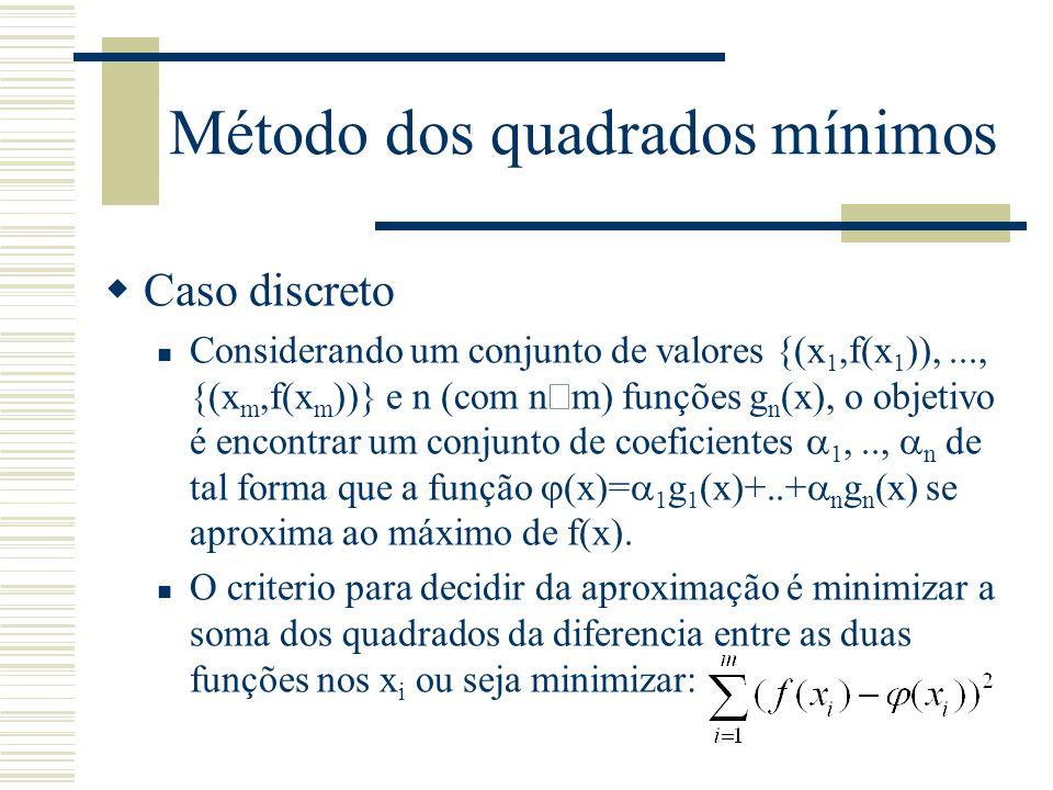 Método dos quadrados mínimos  Caso discreto Considerando um conjunto de valores {(x 1,f(x 1 )),..., {(x m,f(x m ))} e n (com n  m) funções g n (x),