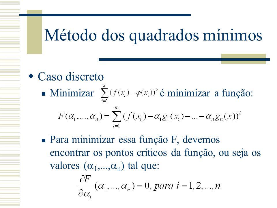 Método dos quadrados mínimos  Caso discreto Minimizar é minimizar a função: Para minimizar essa função F, devemos encontrar os pontos críticos da fun