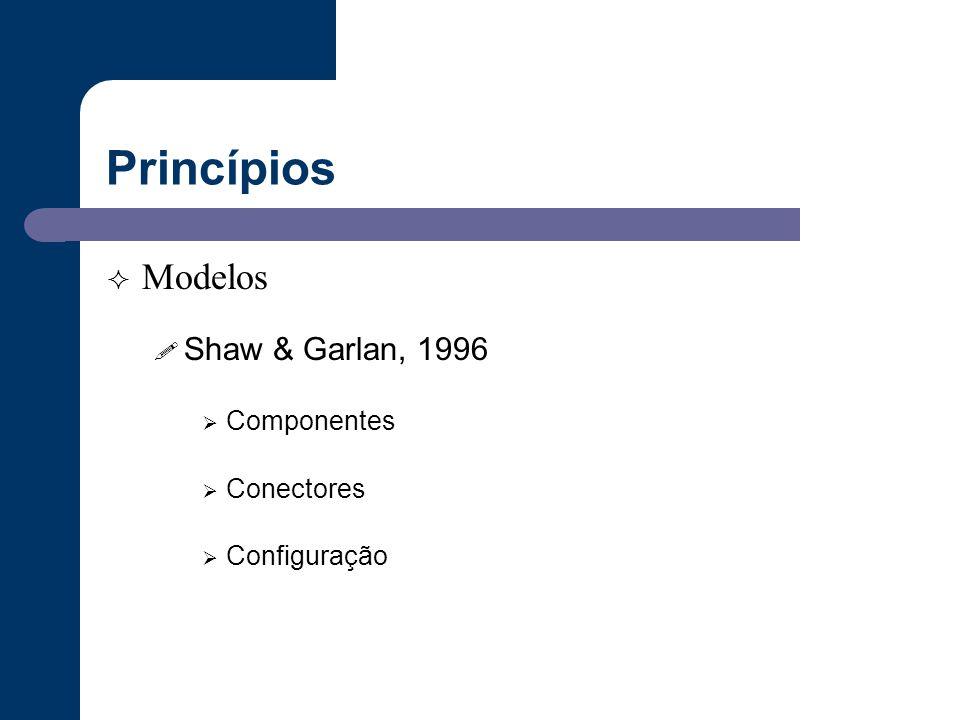 Princípios  Modelos ! Shaw & Garlan, 1996  Componentes  Conectores  Configuração