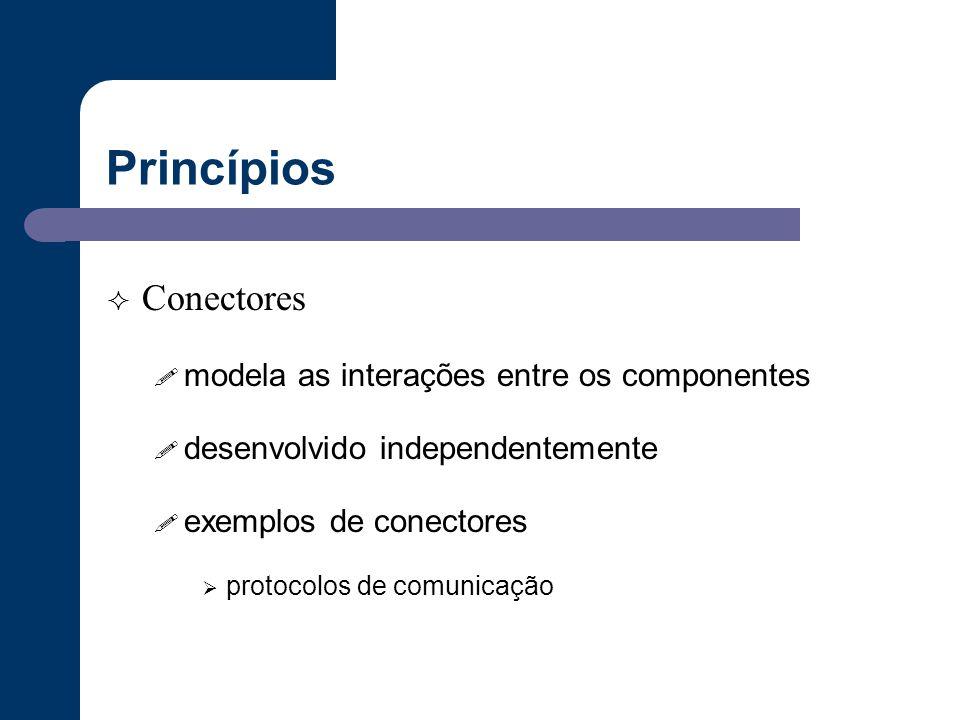 Princípios  Conectores ! modela as interações entre os componentes ! desenvolvido independentemente ! exemplos de conectores  protocolos de comunica