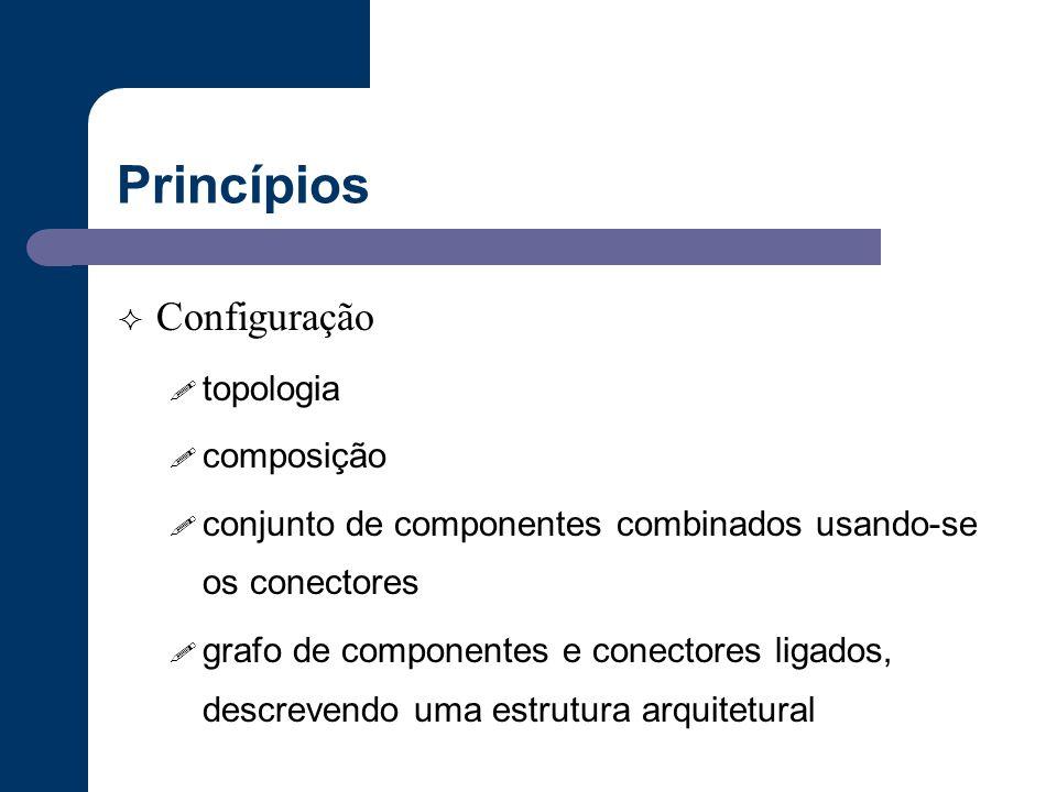 Princípios  Configuração ! topologia ! composição ! conjunto de componentes combinados usando-se os conectores ! grafo de componentes e conectores li