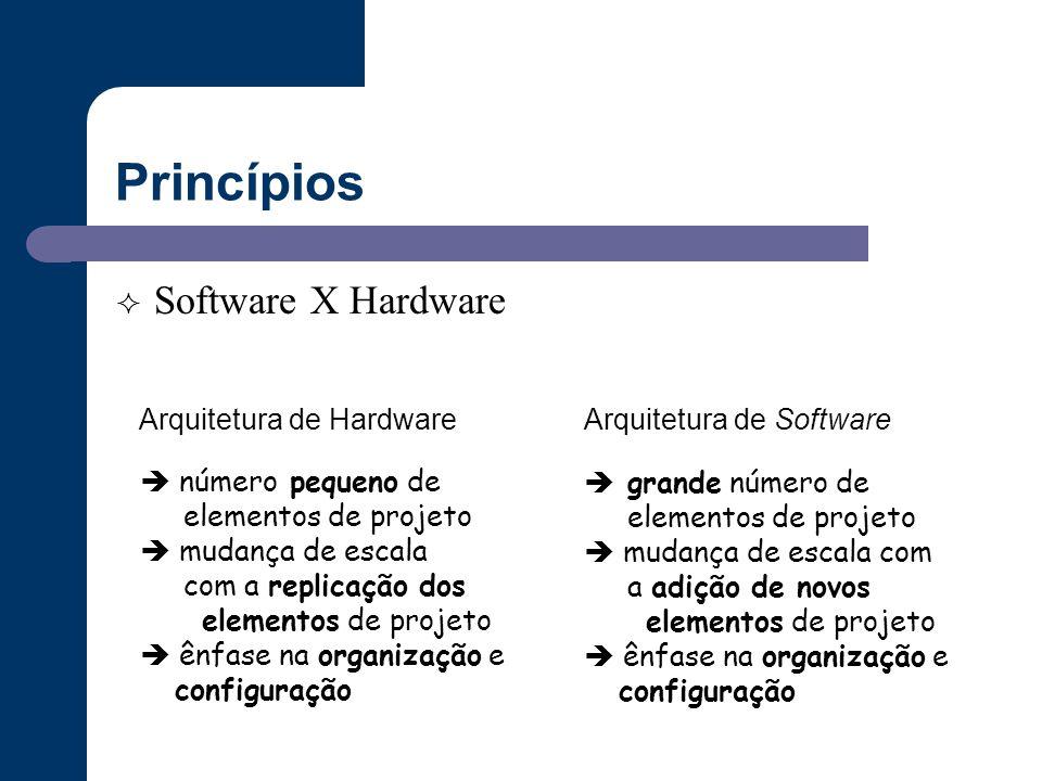 Princípios  Software X Hardware  número pequeno de elementos de projeto  mudança de escala com a replicação dos elementos de projeto  ênfase na or
