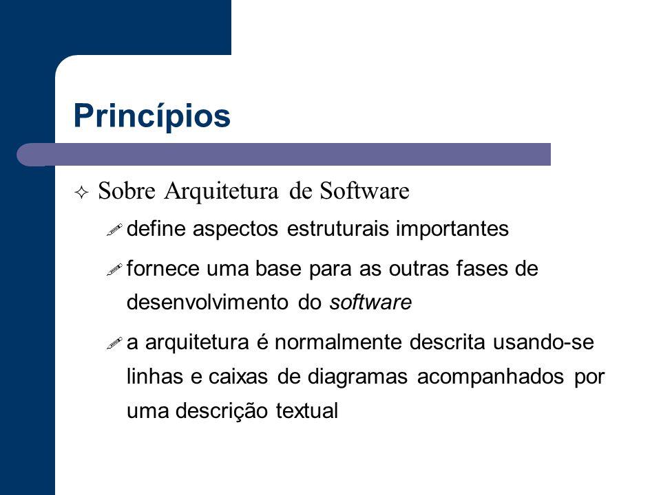 Princípios  Sobre Arquitetura de Software ! define aspectos estruturais importantes ! fornece uma base para as outras fases de desenvolvimento do sof