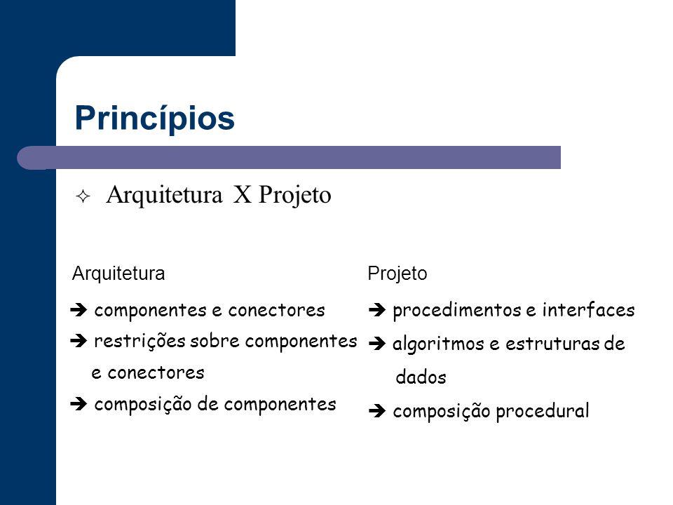 Princípios  Arquitetura X Projeto  componentes e conectores  restrições sobre componentes e conectores  composição de componentes Arquitetura  pr