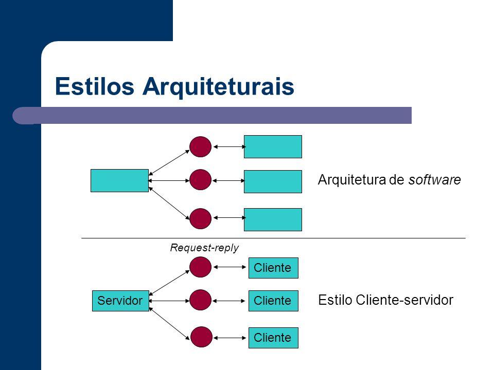 Estilos Arquiteturais Arquitetura de software Servidor Cliente Request-reply Estilo Cliente-servidor