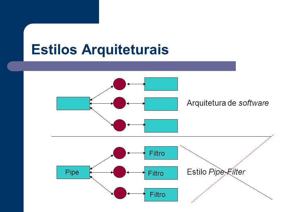 Estilos Arquiteturais Arquitetura de software Pipe Filtro Estilo Pipe-Filter