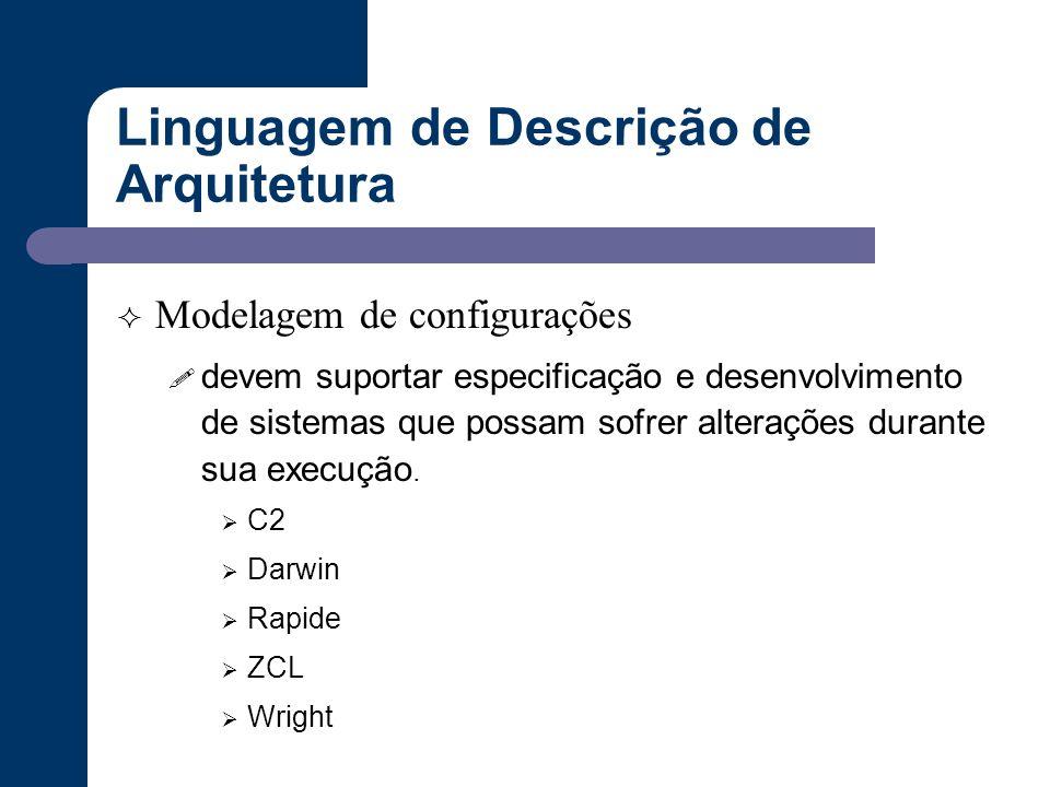 Linguagem de Descrição de Arquitetura  Modelagem de configurações ! devem suportar especificação e desenvolvimento de sistemas que possam sofrer alte
