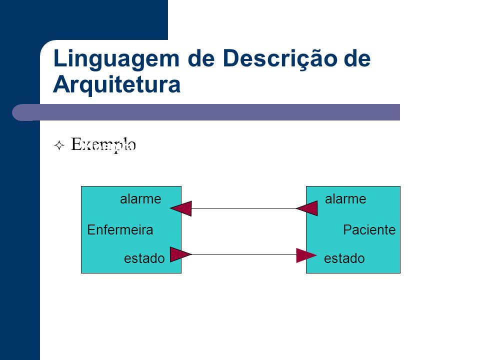 Linguagem de Descrição de Arquitetura  Exemplo Paciente estado alarme estado Enfermeira Hospital