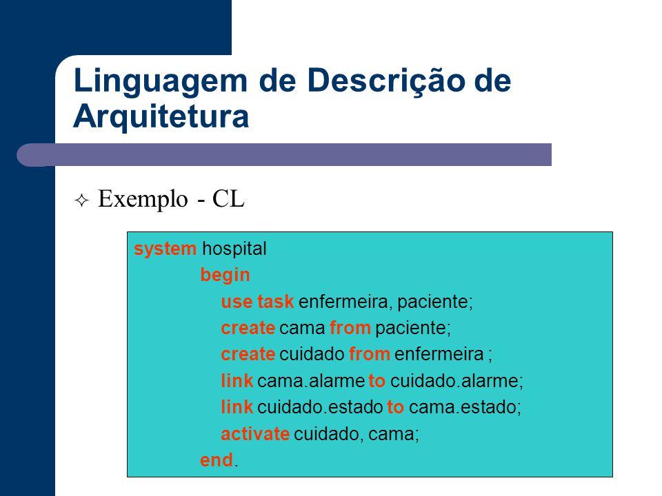Linguagem de Descrição de Arquitetura  Exemplo - CL system hospital begin use task enfermeira, paciente; create cama from paciente; create cuidado fr