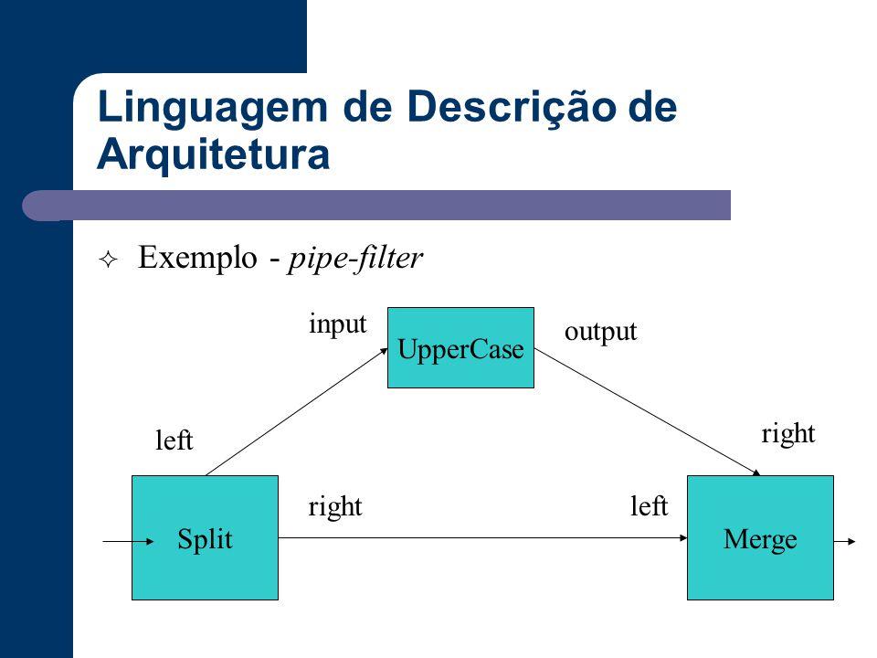 Linguagem de Descrição de Arquitetura  Exemplo - pipe-filter UpperCase input output Merge left right Split left right