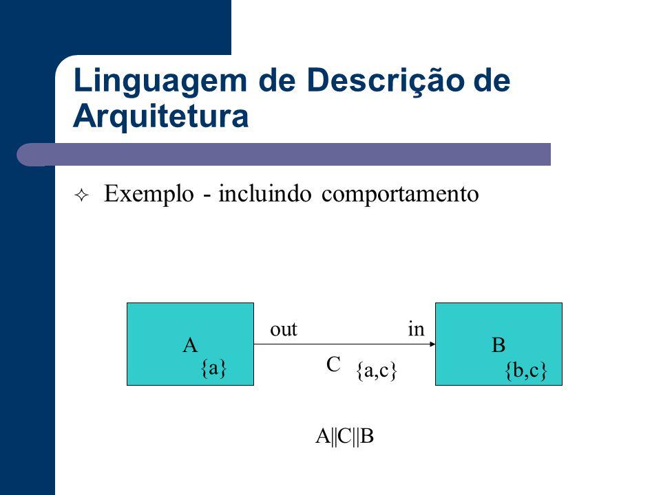 Linguagem de Descrição de Arquitetura  Exemplo - incluindo comportamento AB outin C A||C||B {a} {a,c}{b,c}