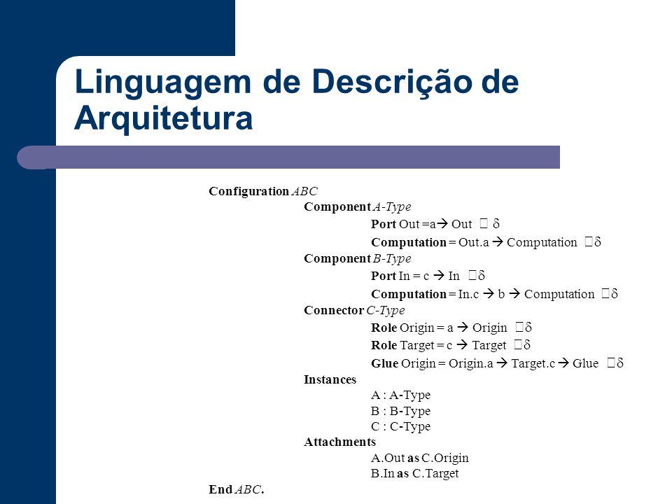 Linguagem de Descrição de Arquitetura Configuration ABC Component A-Type Port Out =a  Out  Computation = Out.a  Computation  Component B-Type Port