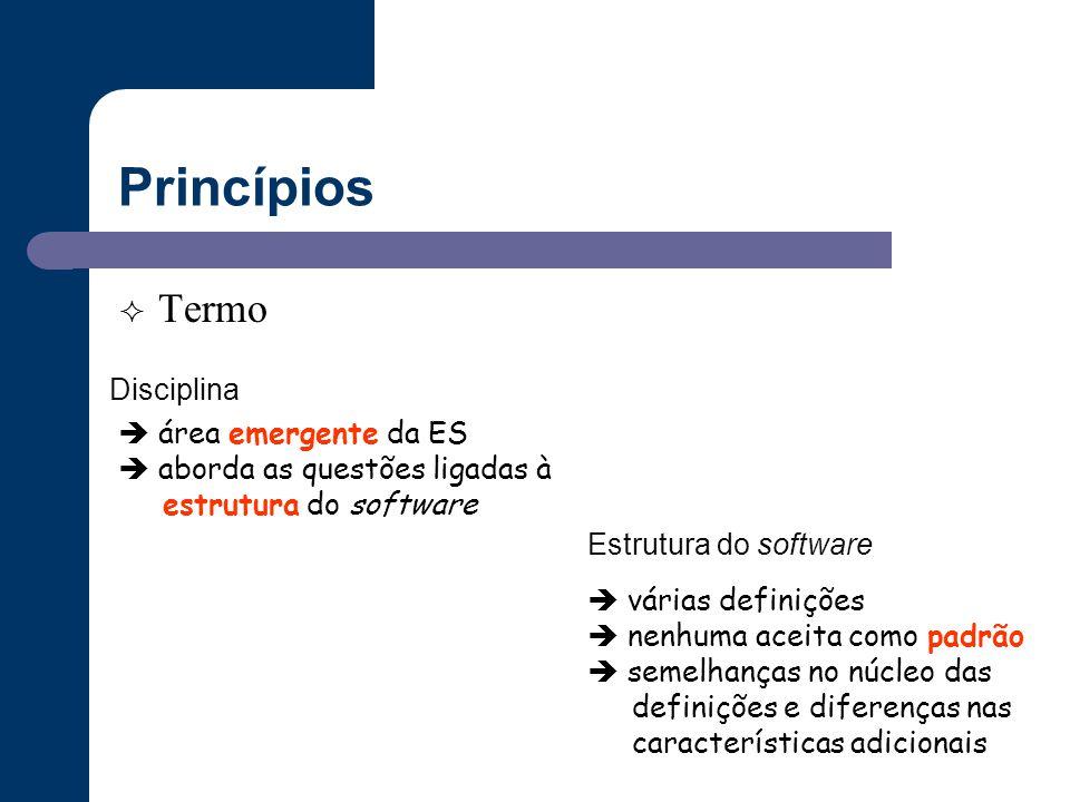 Princípios  Termo Disciplina  área emergente da ES  aborda as questões ligadas à estrutura do software Estrutura do software  várias definições 