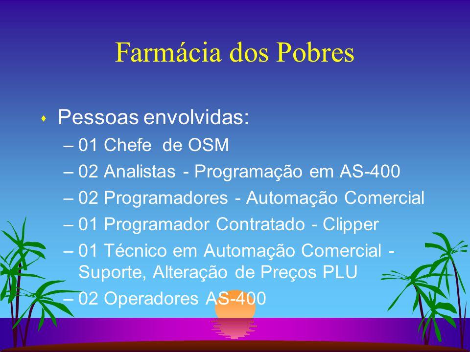 Farmácia dos Pobres s Pessoas envolvidas: –01 Chefe de OSM –02 Analistas - Programação em AS-400 –02 Programadores - Automação Comercial –01 Programad