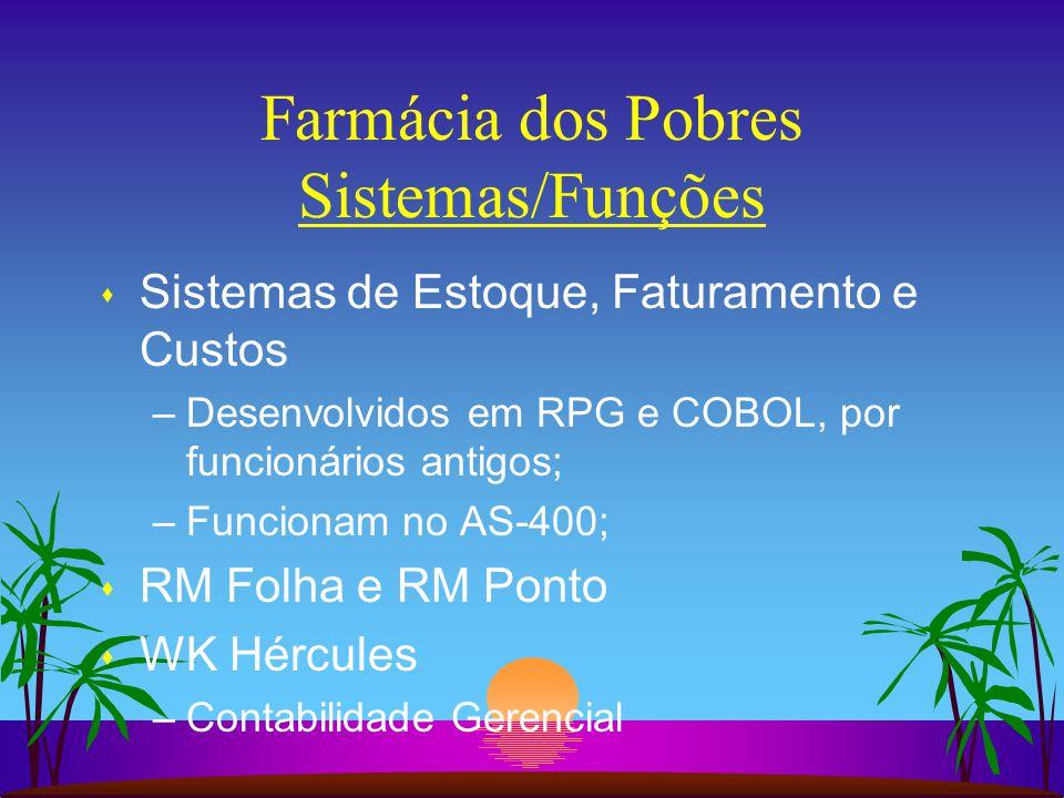 Farmácia dos Pobres Sistemas/Funções s Sistemas de Estoque, Faturamento e Custos –Desenvolvidos em RPG e COBOL, por funcionários antigos; –Funcionam n