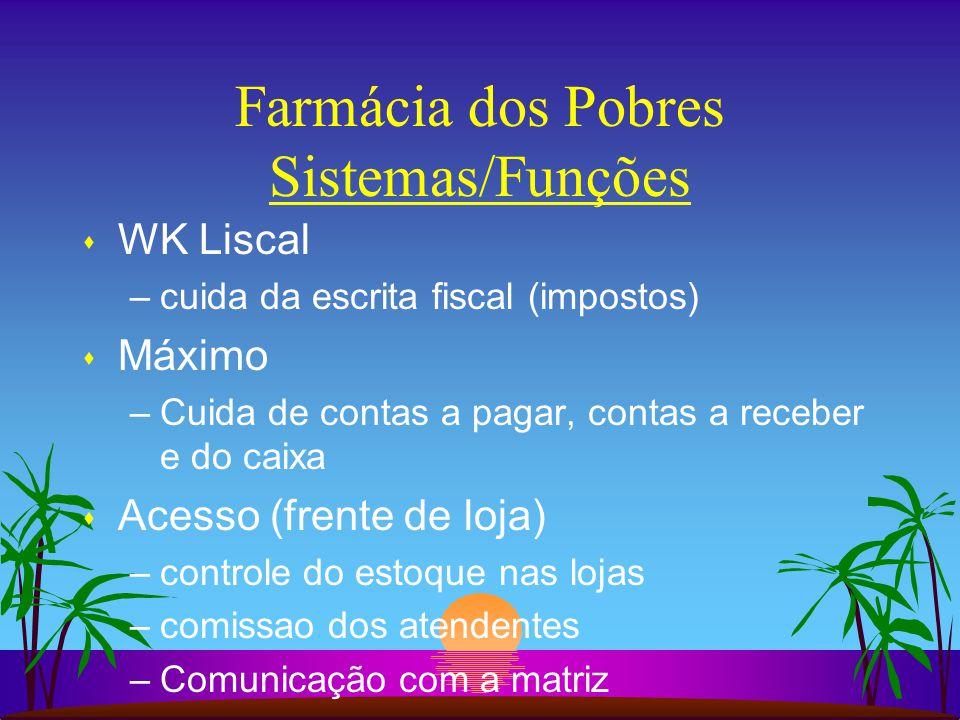Farmácia dos Pobres Sistemas/Funções s WK Liscal –cuida da escrita fiscal (impostos) s Máximo –Cuida de contas a pagar, contas a receber e do caixa s