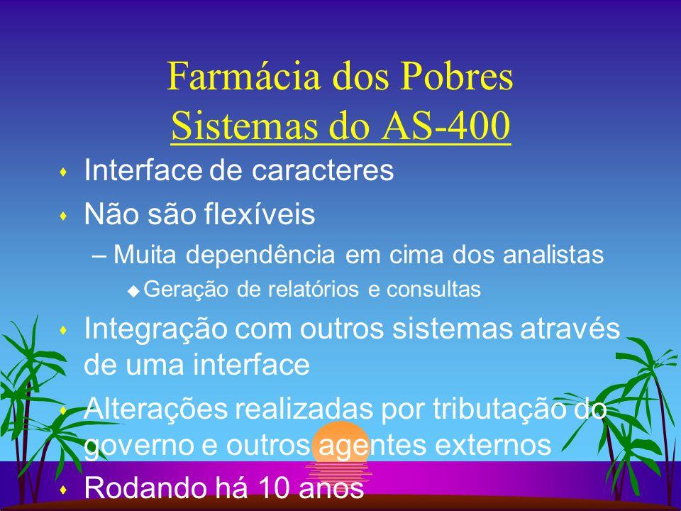 Farmácia dos Pobres Sistemas do AS-400 s Interface de caracteres s Não são flexíveis –Muita dependência em cima dos analistas u Geração de relatórios