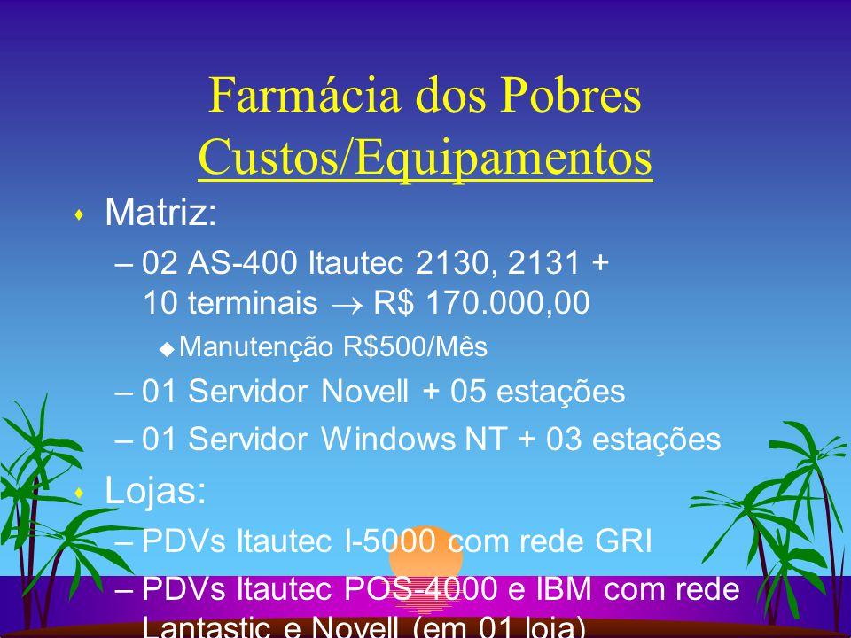 Farmácia dos Pobres Custos/Equipamentos s Matriz: –02 AS-400 Itautec 2130, 2131 + 10 terminais  R$ 170.000,00 u Manutenção R$500/Mês –01 Servidor Novell + 05 estações –01 Servidor Windows NT + 03 estações s Lojas: –PDVs Itautec I-5000 com rede GRI –PDVs Itautec POS-4000 e IBM com rede Lantastic e Novell (em 01 loja)