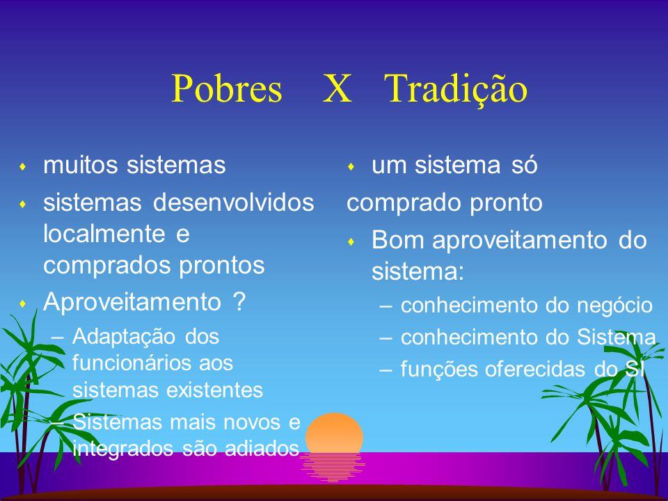 Pobres X Tradição s muitos sistemas s sistemas desenvolvidos localmente e comprados prontos s Aproveitamento .