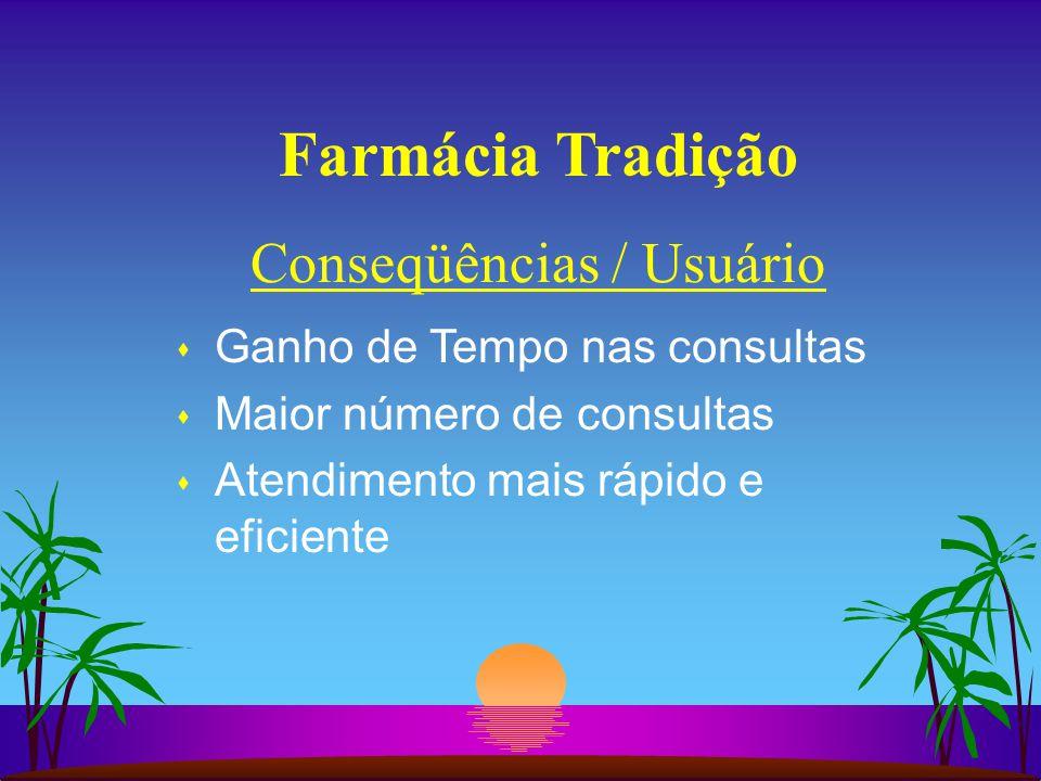 Farmácia Tradição s Ganho de Tempo nas consultas s Maior número de consultas s Atendimento mais rápido e eficiente Conseqüências / Usuário