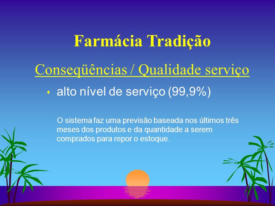 Farmácia Tradição s alto nível de serviço (99,9%) O sistema faz uma previsão baseada nos últimos três meses dos produtos e da quantidade a serem compr
